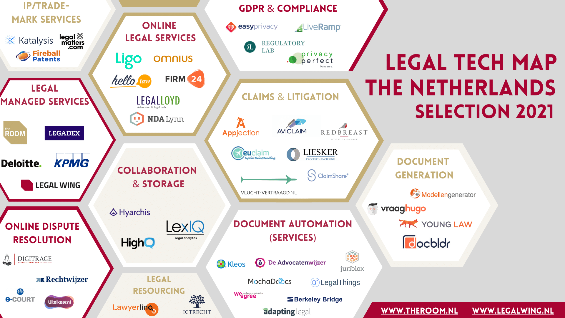 Legal Tech Landscape Nederland 2021